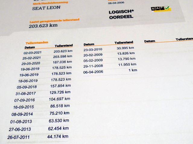 Seat Leon 1.6 Stylance