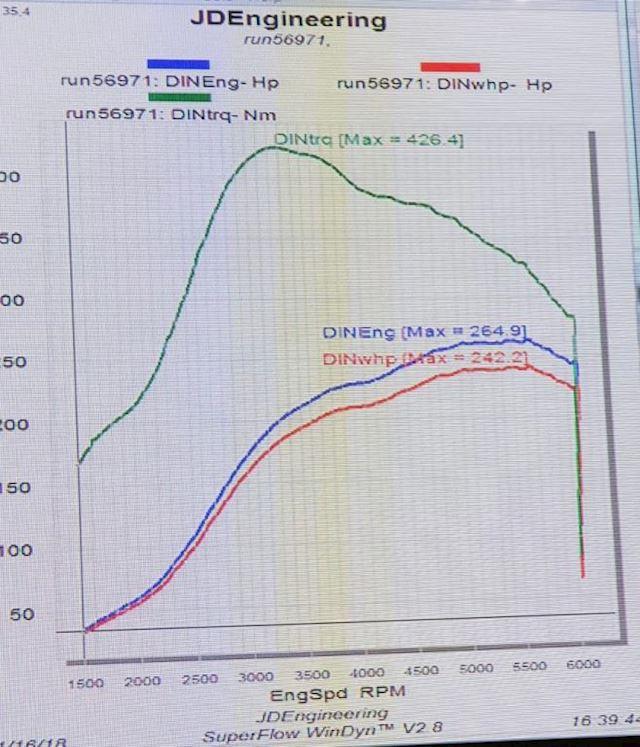 Seat Leon 1.8-20VT Cupra R Clima/Recaro/Lmv/265 PK NL Auto!